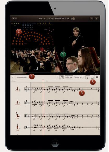 La Música Clásica en iPad